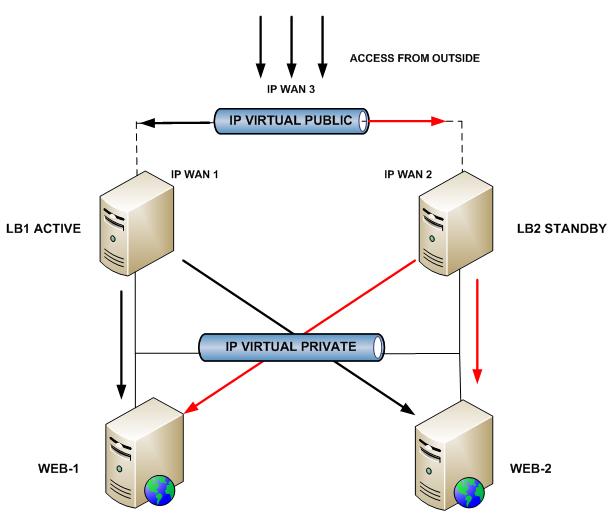 mô hình kết nối